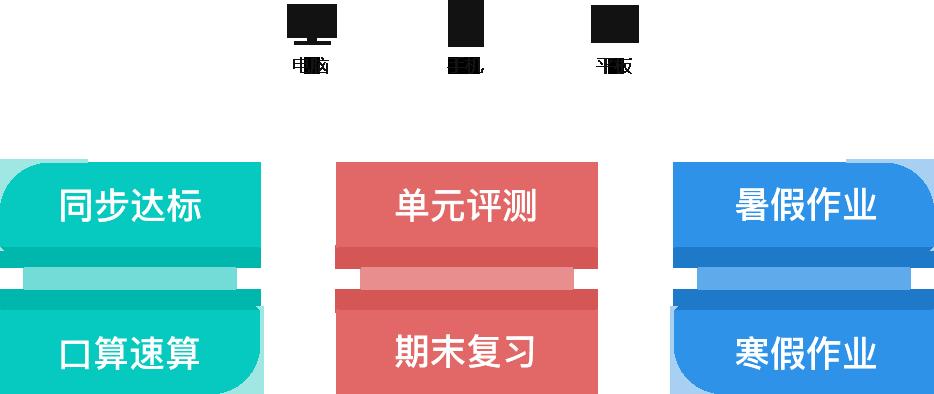 狸米数学,北京名师直播培训课程,与教材全面配套的评测训练体系